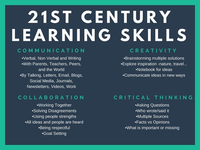 21st Century Learning Skills Are Valuable For Education Work Life
